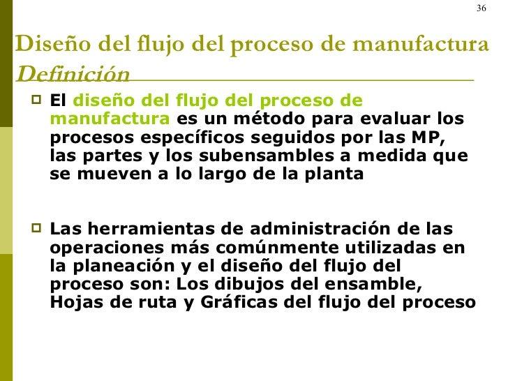 Diseño del flujo del proceso de manufactura Definición <ul><li>El  diseño del flujo del proceso de manufactura  es un méto...
