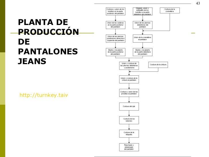 PLANTA DE PRODUCCIÓN DE PANTALONES JEANS   http://turnkey.taiwantrade.com.tw/showpage.asp?subid=181&fdname=TEXTILES&pagena...