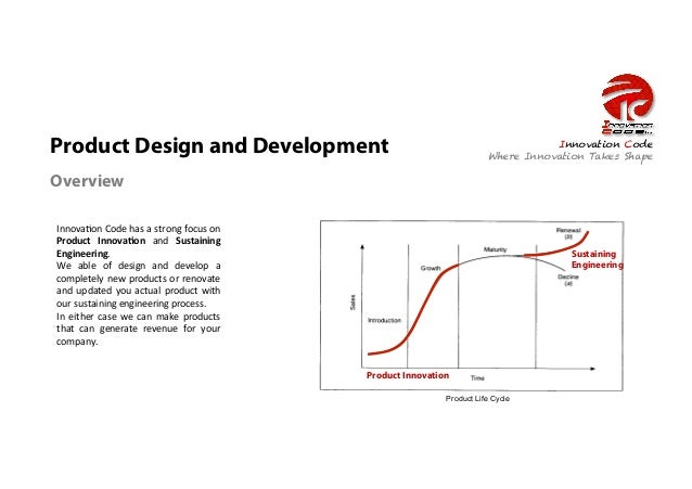 Product Design and Development                                                                             Innovation Code...