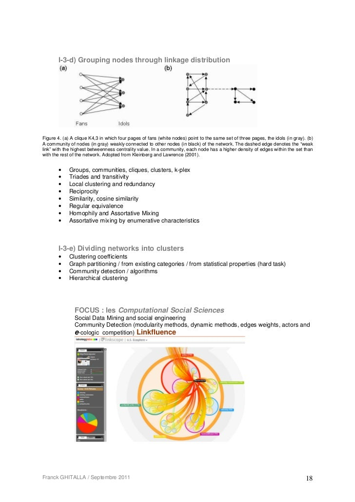 I-3-d) Grouping nodes through linkage distributionFigure 4. (a) A clique K4,3 in which four pages of fans (white nodes) po...