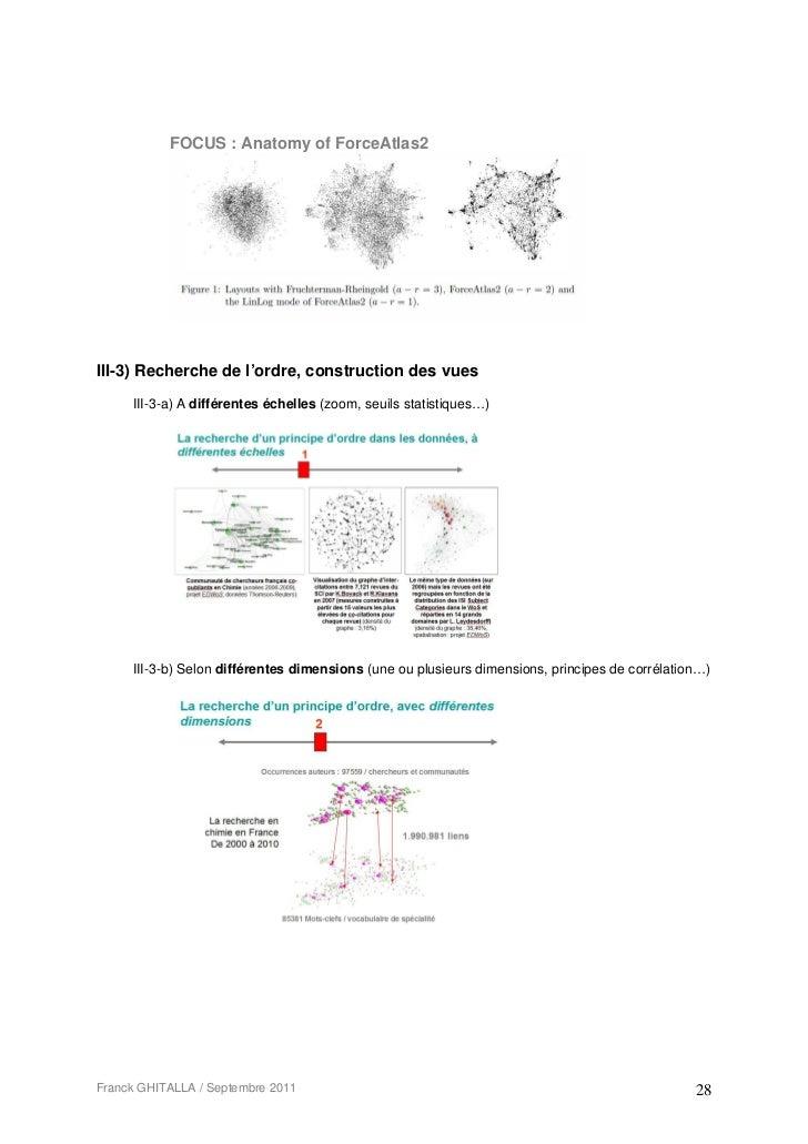 FOCUS : Anatomy of ForceAtlas2III-3) Recherche de l'ordre, construction des vues     III-3-a) A différentes échelles (zoom...