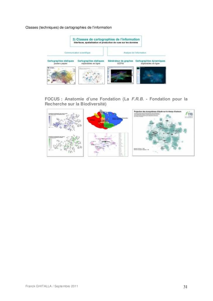 Classes (techniques) de cartographies de l'information            FOCUS : Anatomie d'une Fondation (La F.R.B. - Fondation ...