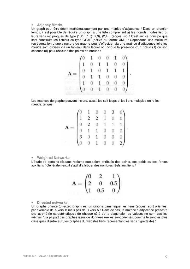 •   Adjency Matrix     Un graph peut être décrit mathématiquement par une matrice d'adjacence / Dans un premier     temps,...
