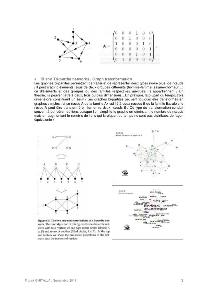 •   Bi and Tri-partite networks / Graph transformation     Les graphes bi-partites permettent de traiter et de représenter...