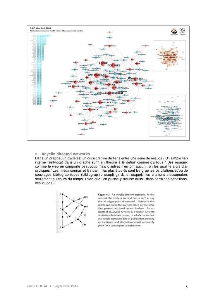 •   Acyclic directed networks     Dans un graphe, un cycle est un circuit fermé de liens entre une série de nœuds / Un sim...