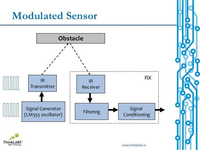 Ir Sensors And Signal Conditioning Circuit