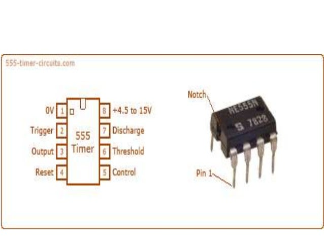 Basics Concepts: · Comparator: The Comparator are the basic electronic component which compares the two input voltages i.e...