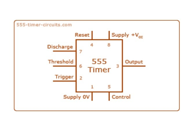 what is inside 555? A functional block diagram of 555 timer is given below. The device consists of two comparators ,2 tran...