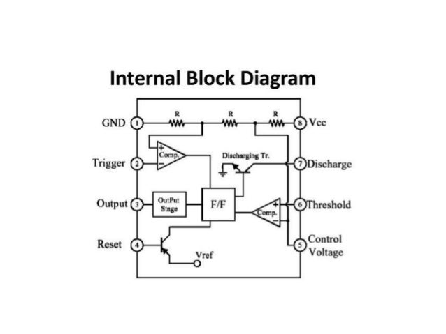 Pin-4, RESET It is the RESET PIN of the IC. When it is connected to positive terminal of battery, the IC works normally. H...