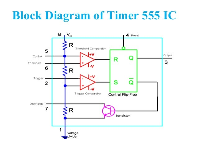 on 555 timer block diagram