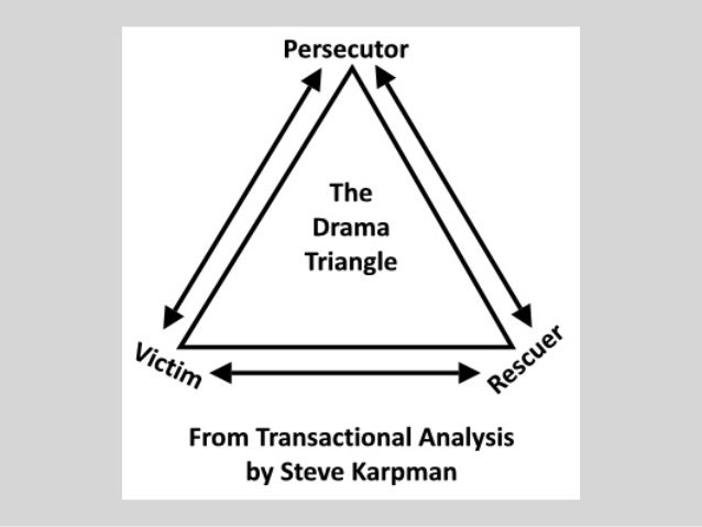Transactional Analysis Originatedinthe1960'sfromthePsycho-AnalystEricBerne,authorofthebest-sellingbookGames...