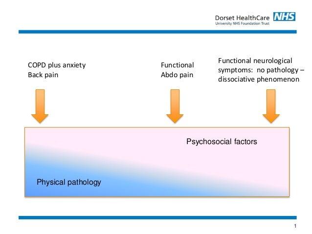 1 Functional neurological symptoms: no pathology – dissociative phenomenon COPD plus anxiety Back pain Physical pathology ...