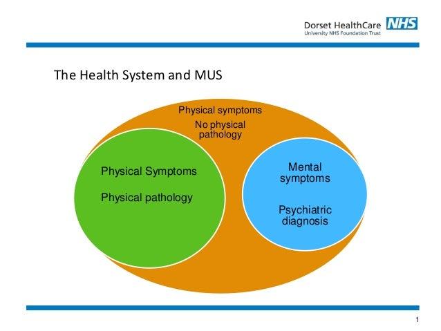 1 Physical symptoms No physical pathology Mental symptoms Psychiatric diagnosis Physical Symptoms Physical pathology The H...