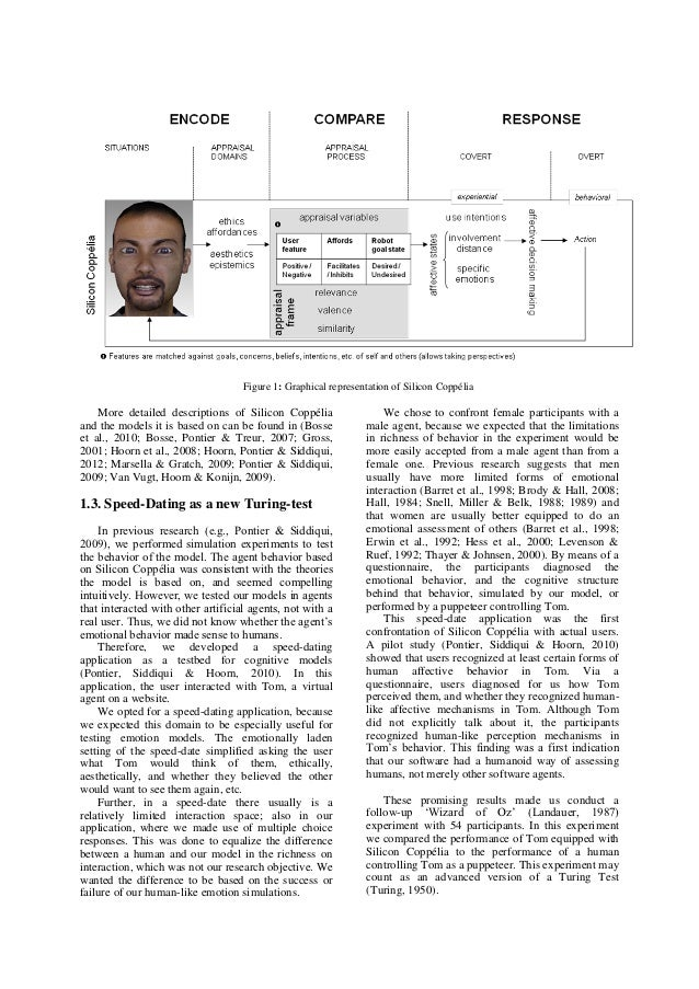 Figure 1: Graphical representation of Silicon Coppélia    More detailed descriptions of Silicon Coppélia                  ...