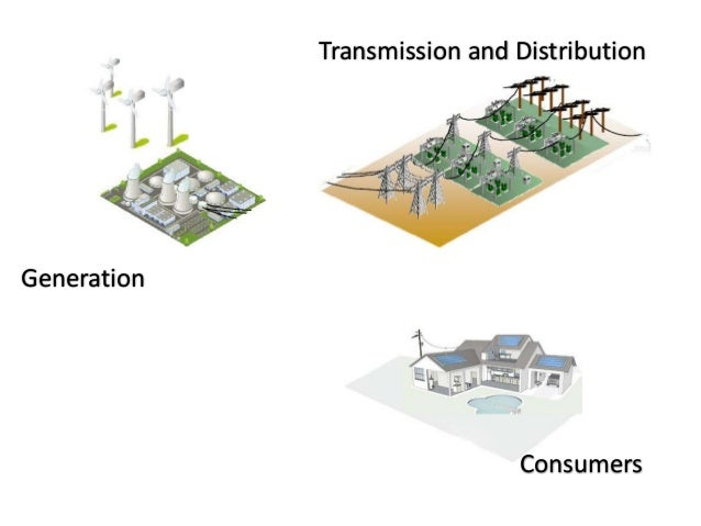 Transmission and Distribution  Generation  Consumers