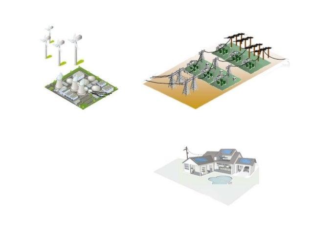 Architecture for Smart Grid based Consumer End Solution Slide 2