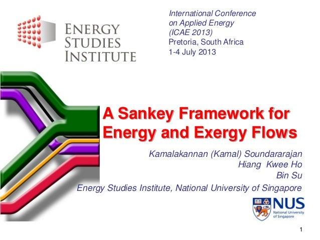 1  A Sankey Framework for Energy and Exergy Flows  Kamalakannan (Kamal) Soundararajan Hiang Kwee Ho Bin Su  Energy Studies...