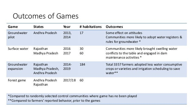 Lessons from four case studies using games for social learning in India Slide 3