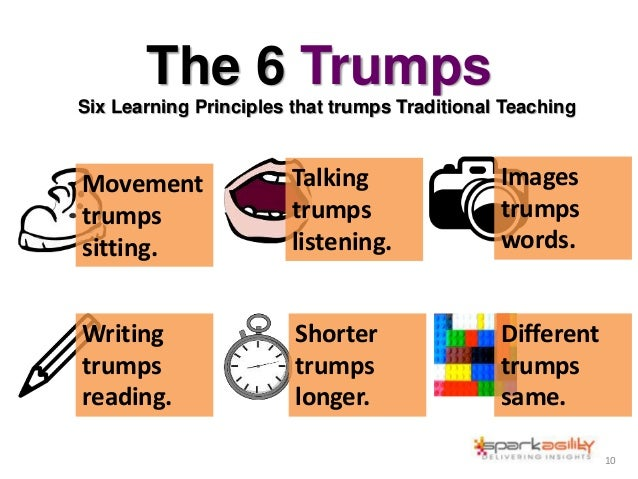 The 6 Trumps 10 Movement trumps sitting. Talking trumps listening. Images trumps words. Six Learning Principles that trump...