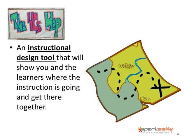 • An instructional design tool that will show you and the learners where the instruction is going and get there together. ...