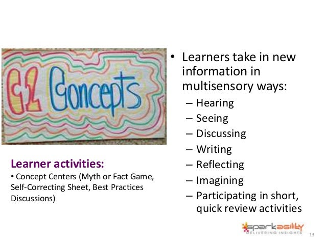 • Learners take in new information in multisensory ways: – Hearing – Seeing – Discussing – Writing – Reflecting – Imaginin...