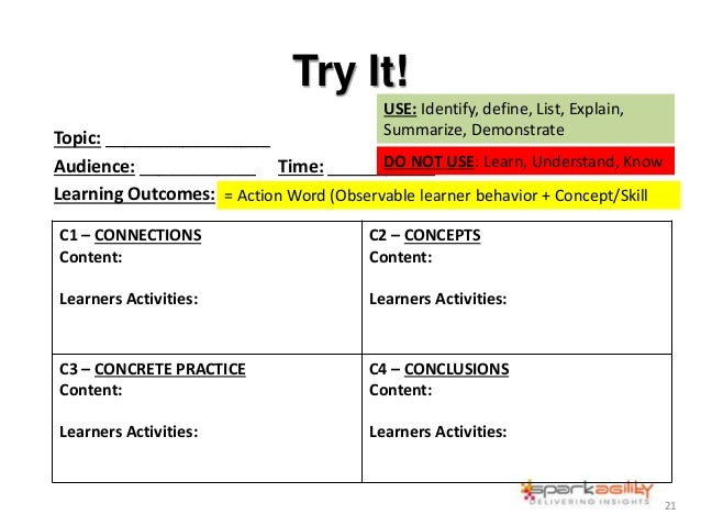 Try It! Topic: _________________ Audience: ____________ Time: ___________ Learning Outcomes: 21 C1 – CONNECTIONS Content: ...