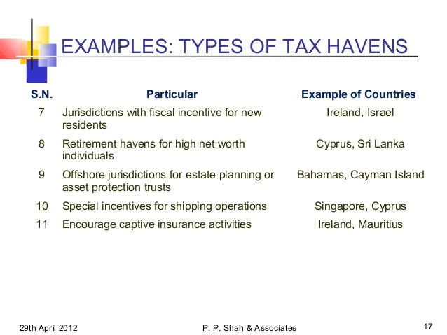 Icai - Presentation On Tax Havens