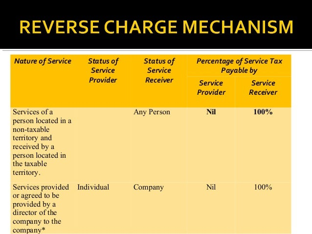 Service Tax ... Reverse Charge Mechanism In Service Tax 2016