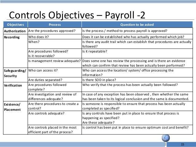 job duties checklist template