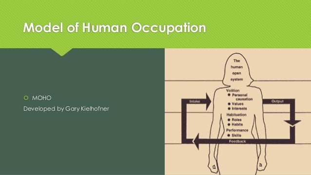 model of human occupation The model of human occupation screening tool, model of human occupation clearinghouse, department of occupational therapy, college of applied health sciences.