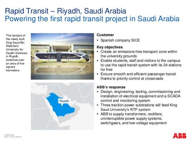 Saudi Arabia Electricity Grid Frequency