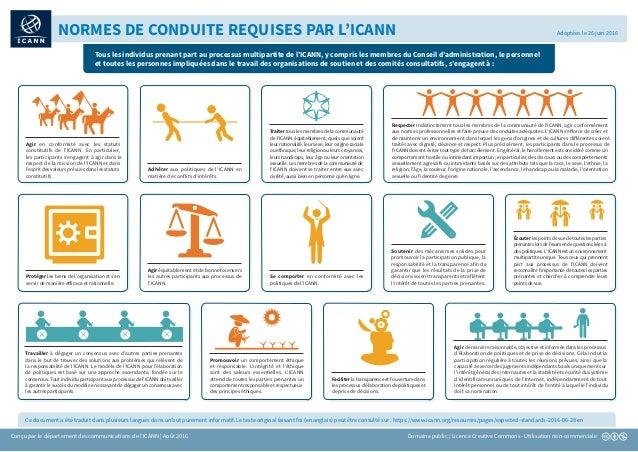 Conçu par le département des communications de l'ICANN | Août 2016 Domaine public | Licence Creative Commons - Utilisation...
