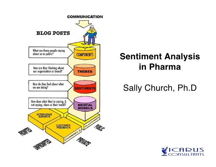 Sentiment Analysis     in Pharma  Sally Church, Ph.D