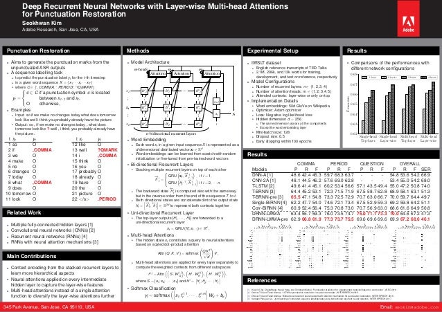 Deep Recurrent Neural Networks with Layer-wise Multi-head Attentions for Punctuation Restoration Seokhwan Kim Adobe Resear...