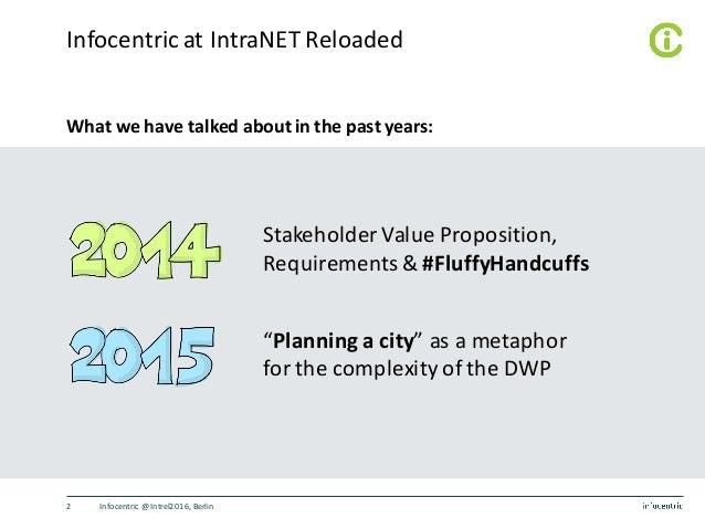 "Infocentric @ IntraNET Reloaded 2016 on ""Effectiveness"" Slide 2"