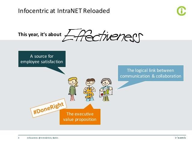 "Infocentric @ IntraNET Reloaded 2016 on ""Effectiveness"" Slide 3"