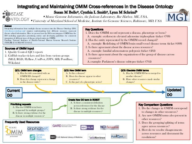 Integrating and Maintaining OMIM Cross-references in the Disease Ontology Susan M Belloa, Cynthia L Smitha, Lynn M Schriml...