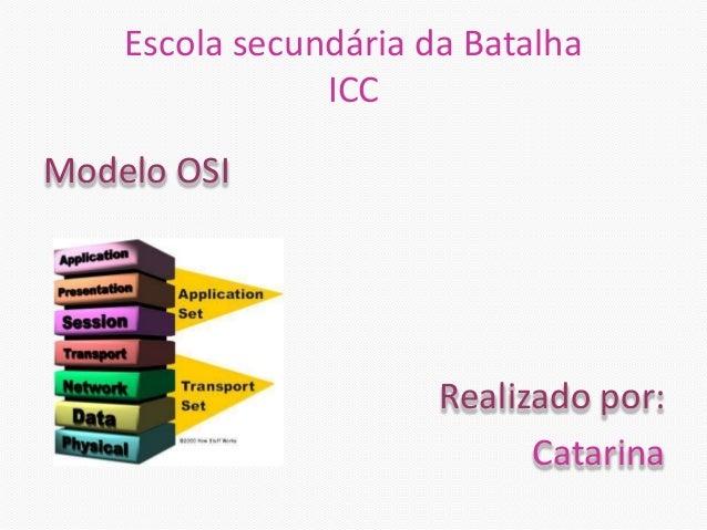 Escola secundária da Batalha ICC Modelo OSI Realizado por: Catarina
