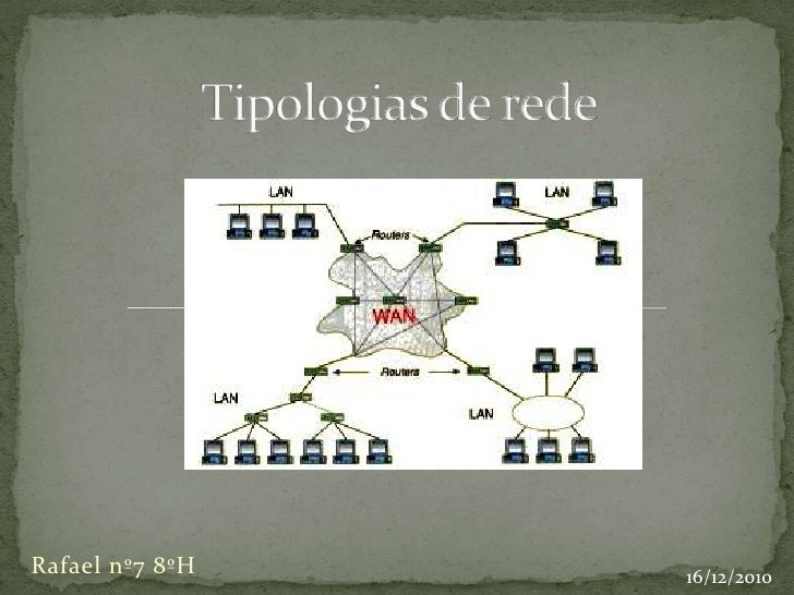 Tipologias de rede<br />Rafael nº7 8ºH<br />16/12/2010<br />