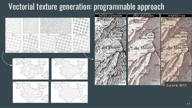 Vectorial texture generation: programmable approach 11 (Loi et al. 2017)