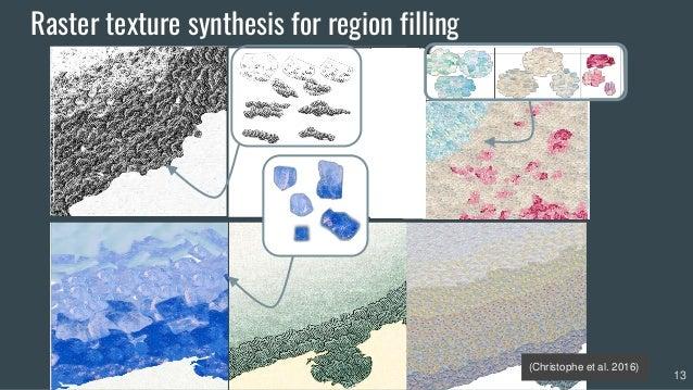 13 Raster texture synthesis for region filling (Christophe et al. 2016)