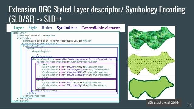 Extension OGC Styled Layer descriptor/ Symbology Encoding (SLD/SE) -> SLD++ 20 (Christophe et al. 2016)