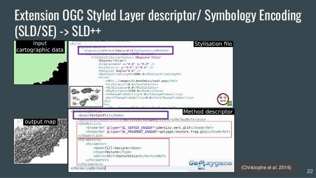 Extension OGC Styled Layer descriptor/ Symbology Encoding (SLD/SE) -> SLD++ 22 (Christophe et al. 2016)