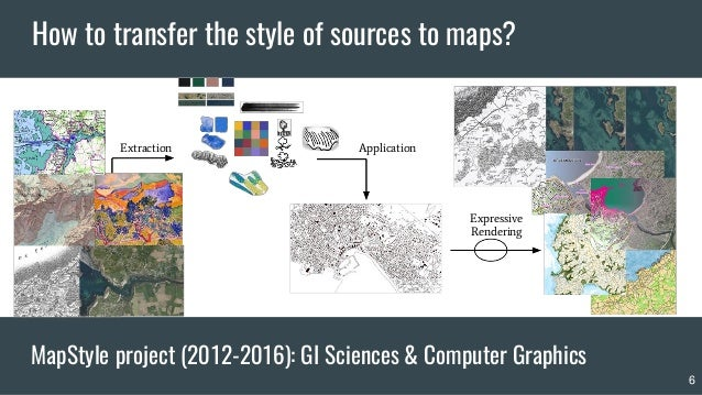 Expressive Rendering Extraction 6 How to transfer the style of sources to maps? MapStyle project (2012-2016): GI Sciences ...