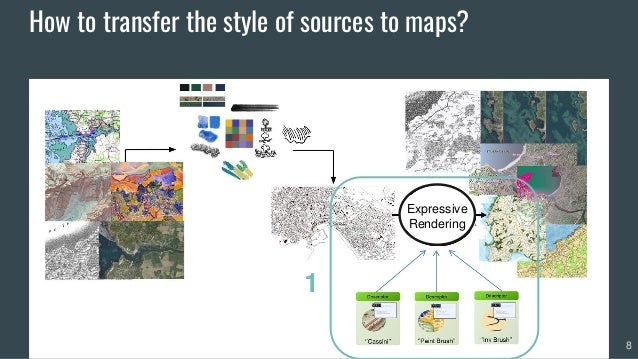 8 1 Expressive Rendering How to transfer the style of sources to maps?