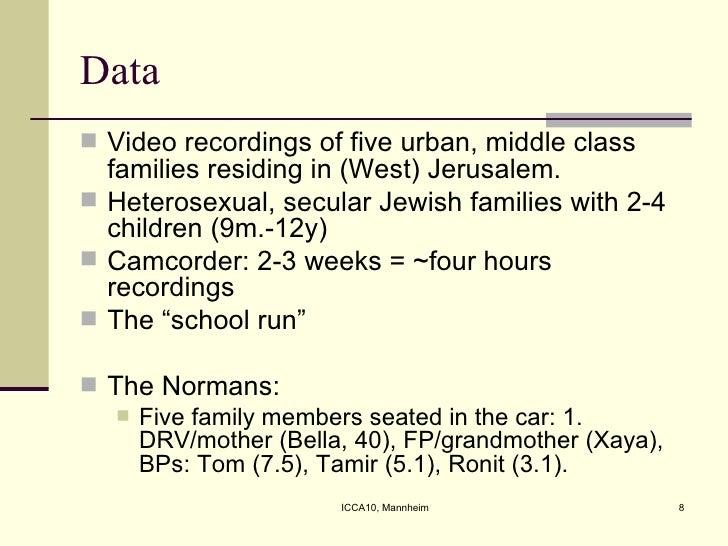 Data <ul><li>Video recordings of five urban, middle class families residing in (West) Jerusalem.  </li></ul><ul><li>Hetero...