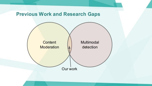 Previous Work and Research Gaps Content Moderation Multimodal detection Our work