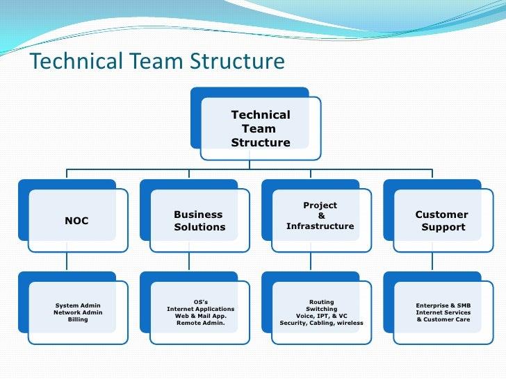 Icc Education Profile
