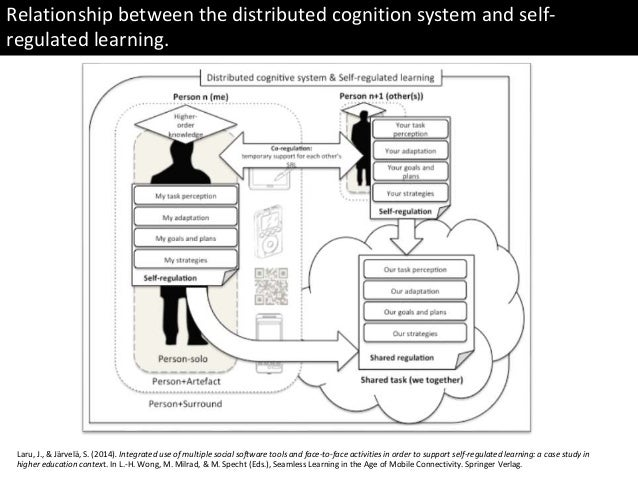 Designing learning activities for socially shared
