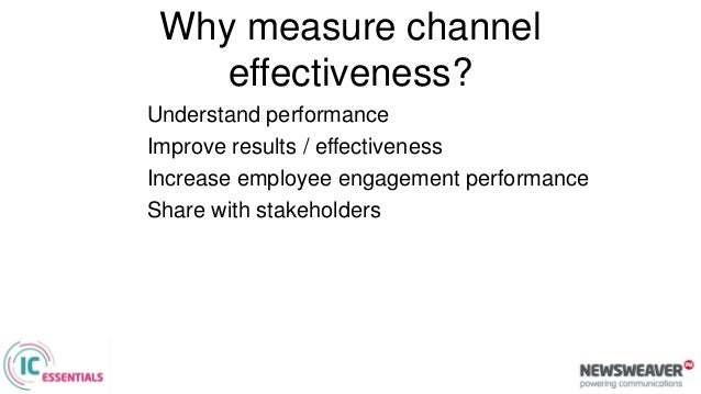 Best practice for measuring Get data on your primary channels Measure globally by campaign across channels View reports by...